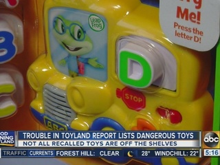 Recalled toys for sale online, new report finds
