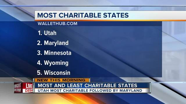 Holiday spirit: These are the most charitable states in America