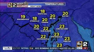 FORECAST: Cold, Sun & Wind
