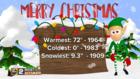 Christmas Climatology