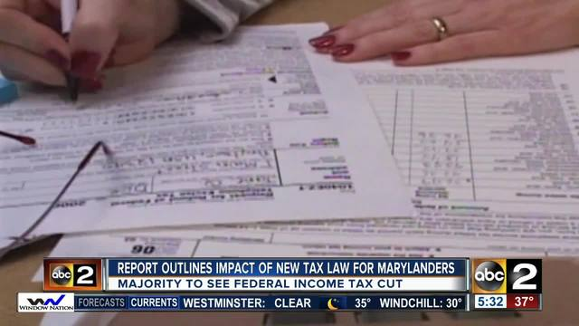 Maryland analysis on federal tax overhaul to be released