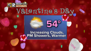 Valentine's Day Forecast