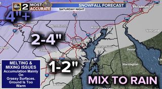 Saturday's Evening Wintry Mess