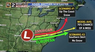 NOR'EASTER LOOKING LESS IMPRESSIVEf