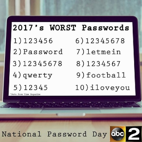 Strong passwords are key to protecting identification — Business Bulletin