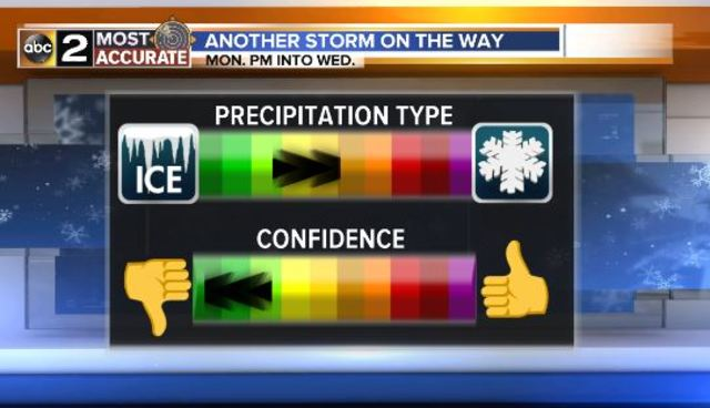 Latest Forecast: Rain, Snow & Even T-Storms By This Evening