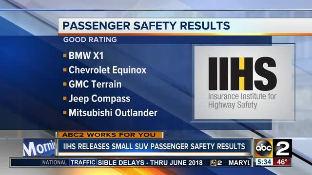 New passenger-side ratings for 7 small SUVs