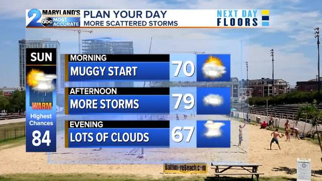 Scattered Storms Again On Sunday
