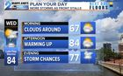 7-DAY FORECAST: Short Relief From The Humidity