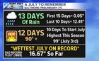 JULY REWIND: Weather To Remember