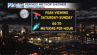 Perseid Meteor Shower Forecast