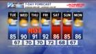 7-DAY FORECAST: The Rain Chances Remain