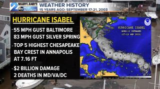 15 YEARS AGO: Hurricane Isabel