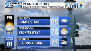 7-DAY FORECAST: Quiet End To Summer