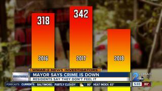 Crime numbers down from record year