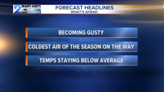 FORECAST: Coldest Air of the Season On The Way