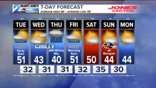7-DAY FORECAST: More Rain and Cold on the Way