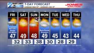 7-DAY FORECAST: Wintry Mess Exits, Nice Weekend