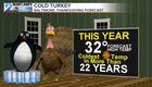 COLD TURKEY: Coldest Temps In Decades
